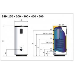 BSM - 150