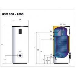 BSM - 800