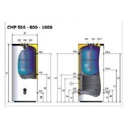 CMP - 500