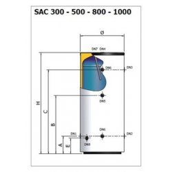 SAC - 300