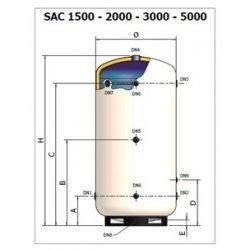 SAC - 2000