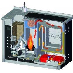 Smart 120 - SM120 - Kw 22.6